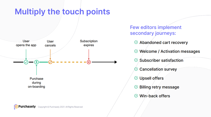 touchpoints-1